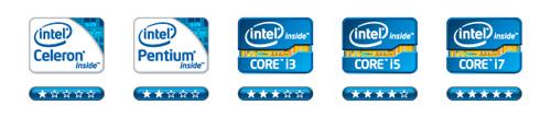La gamme des processeurs Intel